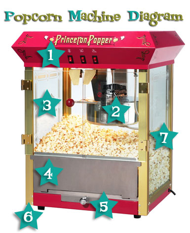 Popcorn Machine Diagram